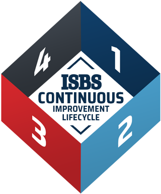 ISBS Copiers Improvement Lifecycle